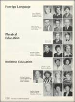 1985 High Point High School Yearbook Page 124 & 125