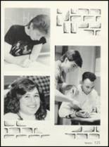 1985 High Point High School Yearbook Page 128 & 129
