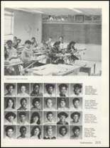 1985 High Point High School Yearbook Page 208 & 209