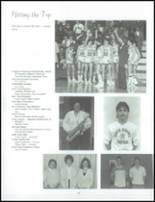 1986 Neche High School Yearbook Page 14 & 15