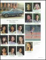 1998 Centennial High School Yearbook Page 106 & 107
