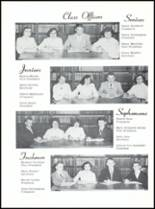 1955 Father Leo Memorial School Yearbook Page 28 & 29