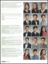 2000 South Pasadena High School Yearbook Page 266 & 267