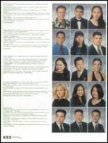 2000 South Pasadena High School Yearbook Page 270 & 271