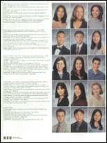 2000 South Pasadena High School Yearbook Page 272 & 273
