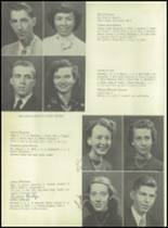 1953 Siloam Springs High School Yearbook Page 20 & 21