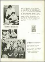 1953 Belton High School Yearbook Page 12 & 13