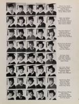 1955 Fremont High School Yearbook Page 18 & 19