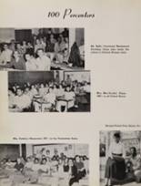 1955 Fremont High School Yearbook Page 46 & 47