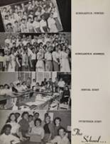 1955 Fremont High School Yearbook Page 52 & 53