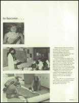 1974 John Jay High School Yearbook Page 10 & 11