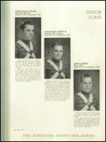 1936 Kentucky Military Institute Yearbook Page 40 & 41