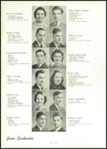 1940 Girard High School Yearbook Page 24 & 25