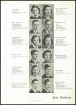 1940 Girard High School Yearbook Page 28 & 29