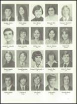 1977 Highlands High School Yearbook Page 20 & 21