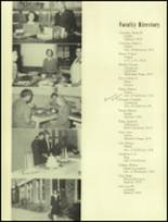 1945 San Mateo High School Yearbook Page 16 & 17