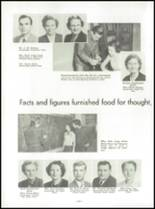 1953 Capitol Hill High School Yearbook Page 24 & 25