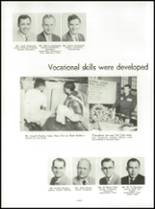 1953 Capitol Hill High School Yearbook Page 28 & 29