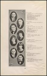 1925 East High School Yearbook Page 28 & 29