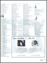 1991 Danville High School Yearbook Page 250 & 251