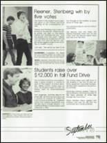 1985 Ames High School Yearbook Page 22 & 23