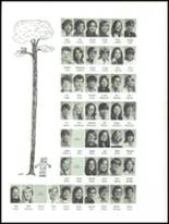 1973 Penn Highlands High School Yearbook Page 86 & 87