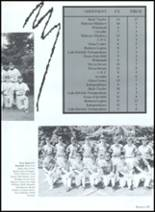 1994 West Salem High School Yearbook Page 48 & 49