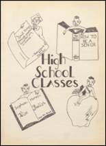 1949 Clyde High School Yearbook Page 40 & 41