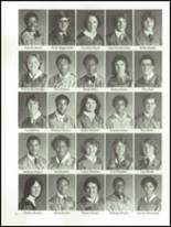 1980 Rock Hill High School Yearbook Page 40 & 41