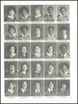 1980 Rock Hill High School Yearbook Page 42 & 43