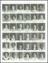 1980 Rock Hill High School Yearbook Page 82 & 83