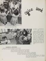 1940 University High School Yearbook Page 94 & 95
