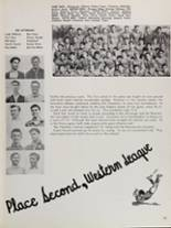 1940 University High School Yearbook Page 118 & 119