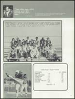 1977 Mt. Eden High School Yearbook Page 36 & 37