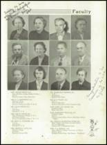 1953 Christiansburg High School Yearbook Page 20 & 21