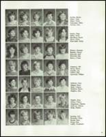 1983 Gillespie Community High School Yearbook Page 22 & 23