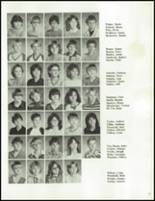 1983 Gillespie Community High School Yearbook Page 34 & 35