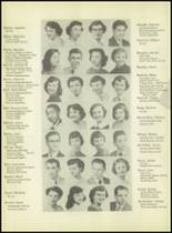 1953 Western International High School Yearbook Page 22 & 23