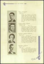 1936 Crosby High School Yearbook Page 40 & 41