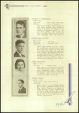 1936 Crosby High School Yearbook Page 52 & 53