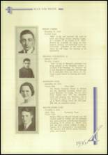 1936 Crosby High School Yearbook Page 54 & 55