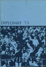 1973 Yearbook Hamilton High School