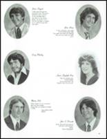 1981 Ketcham High School Yearbook Page 88 & 89