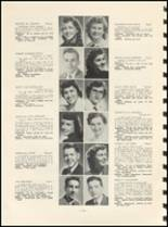 1952 East High School Yearbook Page 18 & 19