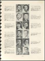 1952 East High School Yearbook Page 24 & 25