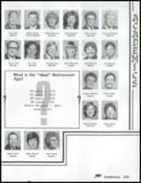 1985 Mesa High School Yearbook Page 220 & 221