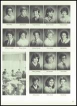 1983 Immaculate Conception High School Yearbook Page 30 & 31